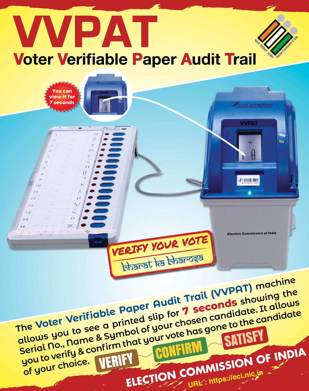 Verify your Vote