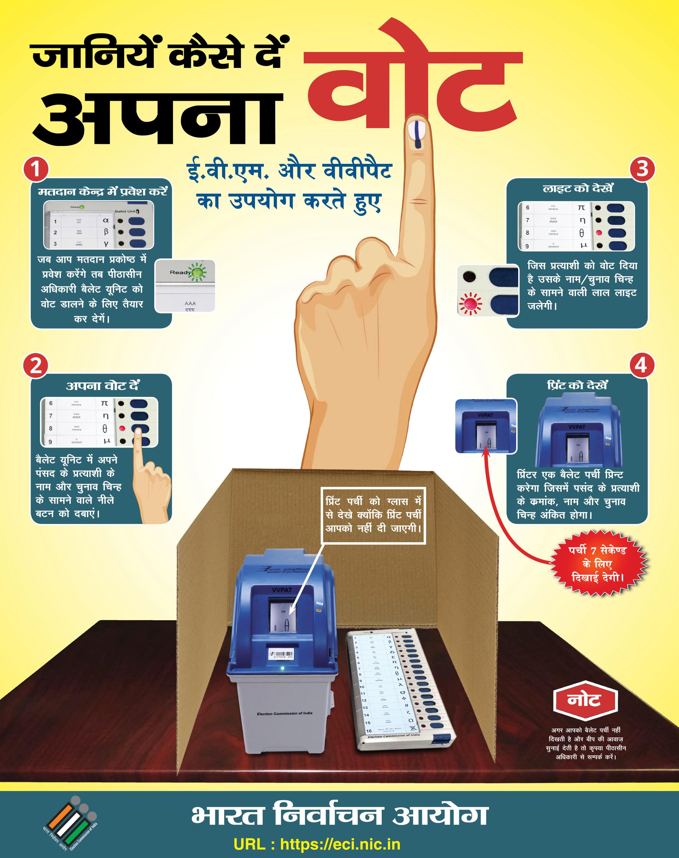 जानियें कैसे दें अपना वोट